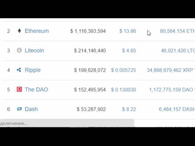 Криптовалютная биржа Bitok.com - обмен криптовалюты и подключение эфира (ETH)!