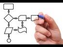 Этапы создания сайта для начинающих веб-разработчиков