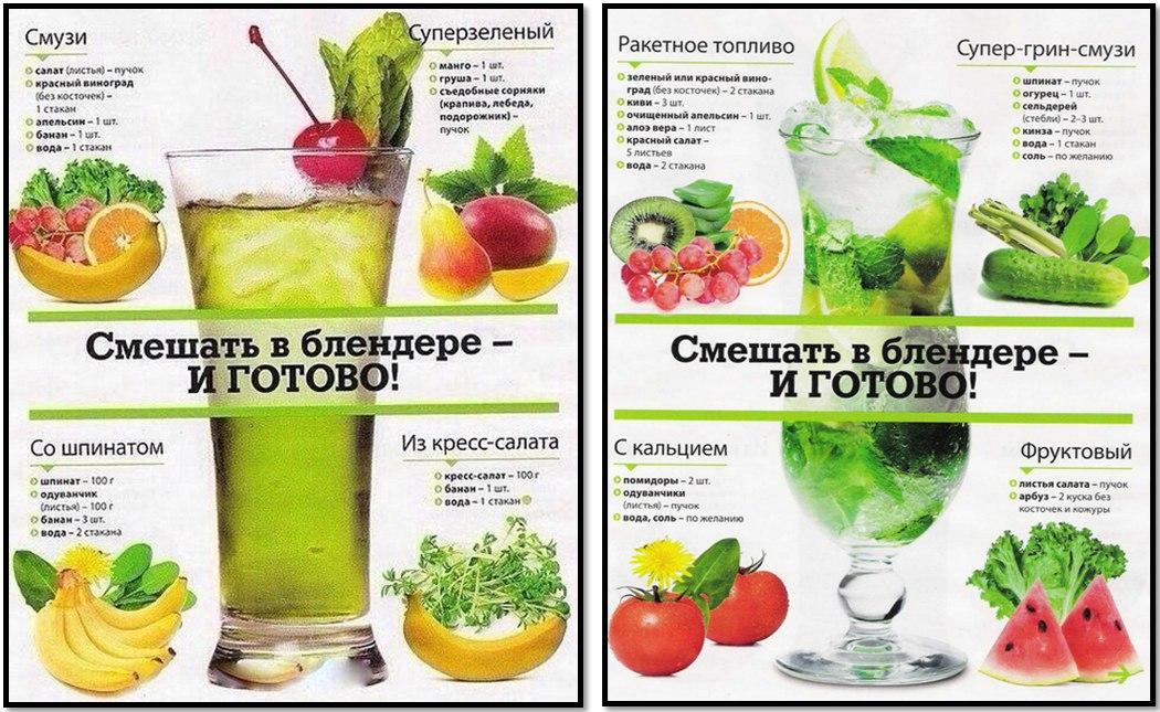 Рецепты блюд для поста с фотографиями