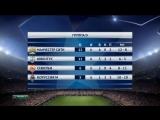 Лига Чемпионов 2015-2016 / Групповой этап / 6-й тур / 1-й день / Обзор / НТВ+
