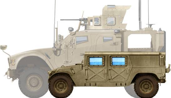 Joint light tactical vehicle jltv page 2 ed forums Coloring book zip vk