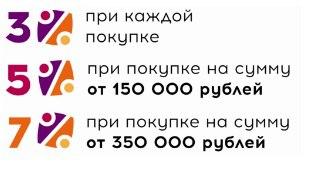 """Акции и скидки в """"Космо""""!"""