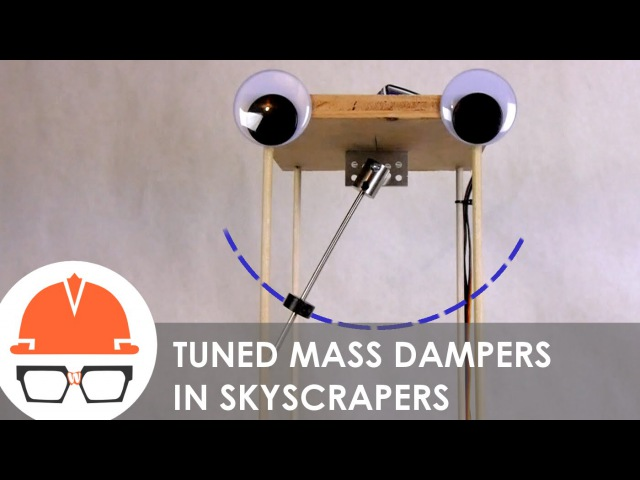 What is a Tuned Mass Damper
