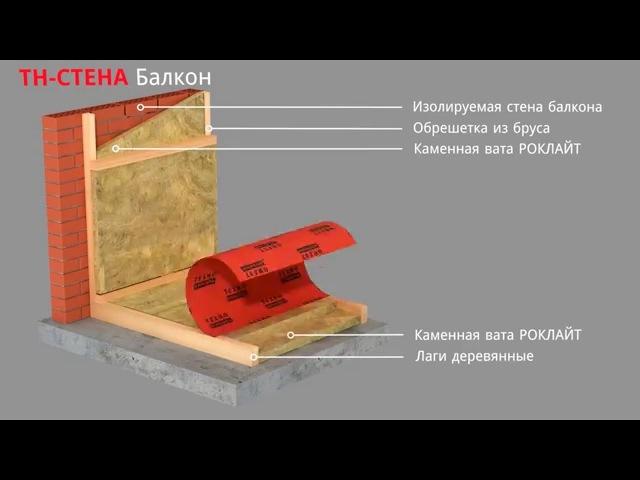 Утеплення балкону матеріалами ТМ ТЕХНОНІКОЛЬ
