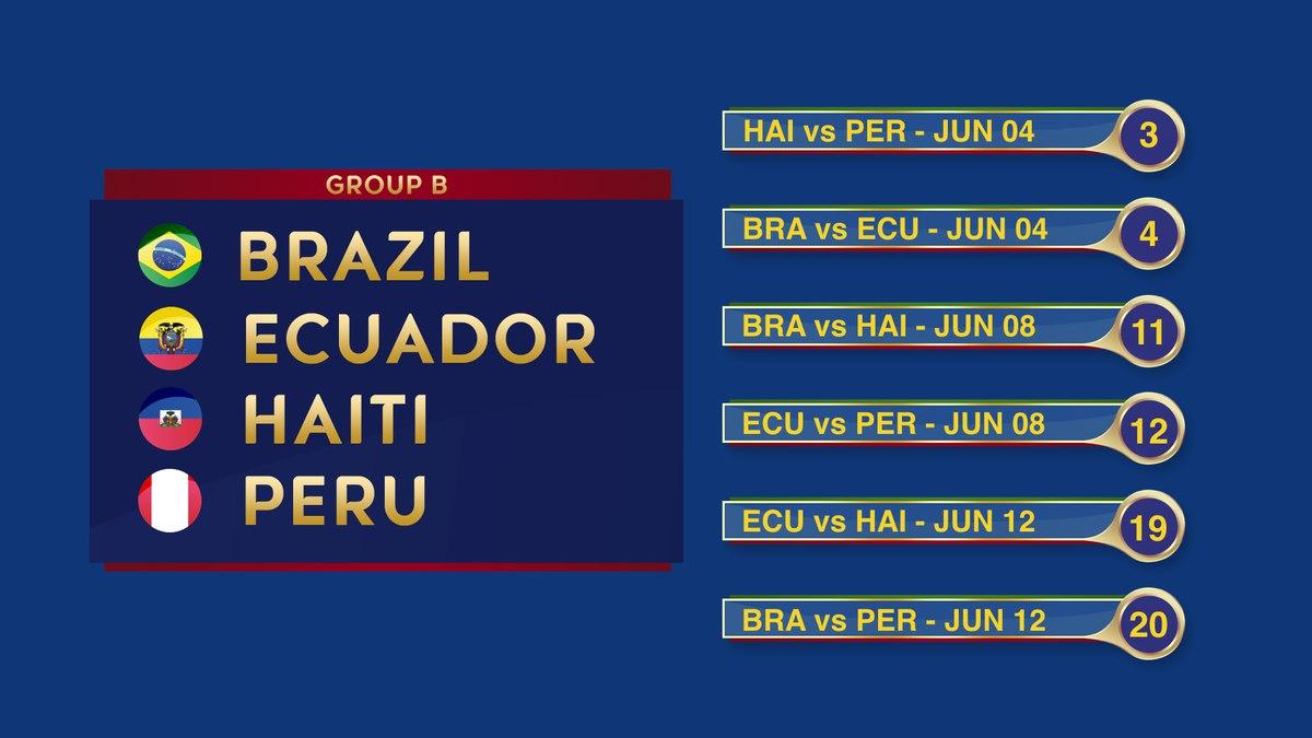 ������ � ������� Copa America 2016 |