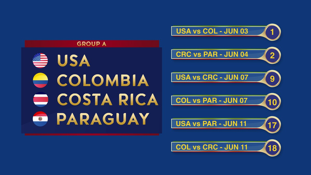 Постер к новости Copa America 2016 |
