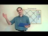 Ведическая Астрология - Консультации (Анатолий Тубин)