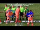 Кардіфф vs Універ Молокія 1 3 16 08 2016 ЧХФ Вища ліга 16 й тур