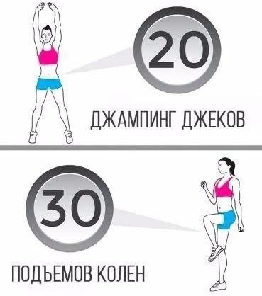Тренировка для плоского животика и потери лишнего веса!