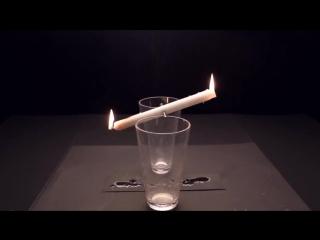 Невероятные трюки с огнем