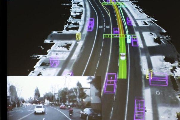 визуализация данных самоуправляемого автомобиля