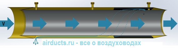 Расчет потери напора воздуха в системе вентиляции