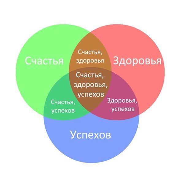 https://pp.vk.me/c631116/v631116060/6f50/LaauLNDy09Q.jpg