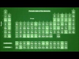 Periodic Table Of The Elements Green Screen