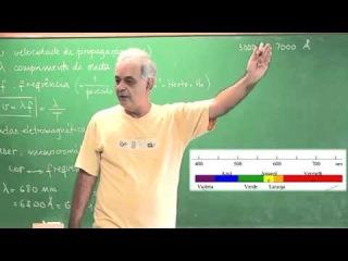 Ondas - Espectro Eletromagnetico