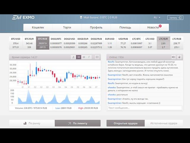 Обучение торгам на бирже обменнике криптовалют Exmo Эксмо Как торговать прибыльно
