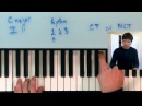 How to Write Music - Writing a Melody
