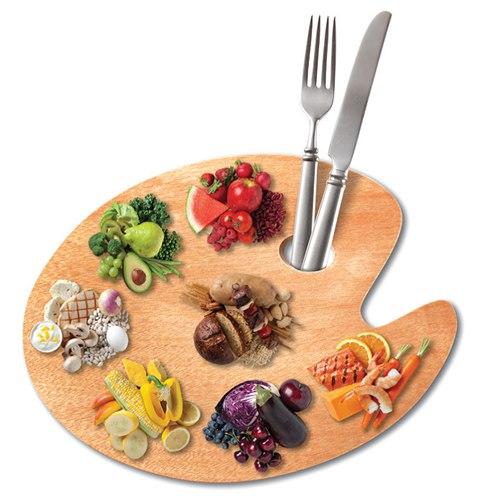 Основные принципы питания для похудения живота и боков для женщин