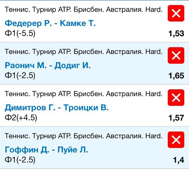 ?Теннис. Турнир ATP. Брисбен. Австралия. Hard