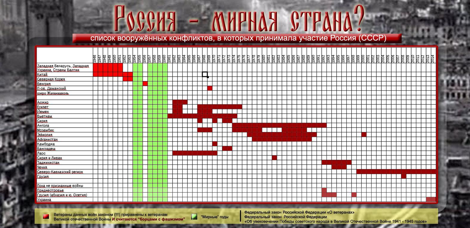 Якщо Москва хоче миру, то миротворча місія на Донбасі - шанс продемонструвати це, - Порошенко - Цензор.НЕТ 9878