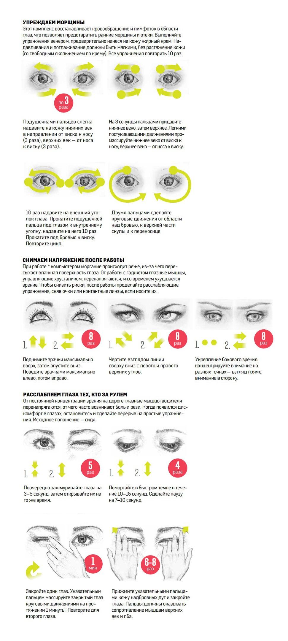 Капли в домашних условиях для улучшения зрения