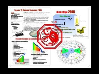 Прогноз 2016 - год Огненной Обезьяны. 12 знаков зодиака. Фэн-Шуй. Месяцы.