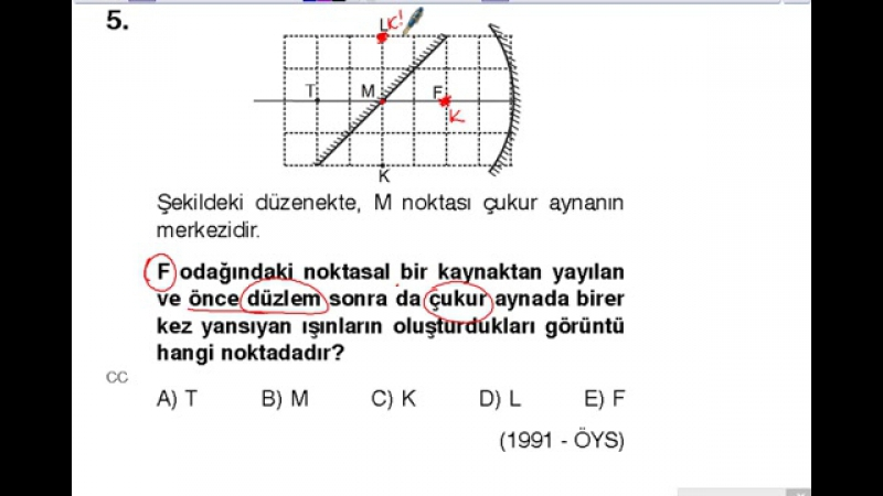 12) Optik-Küresel Aynalar-1 ÖSYM Soruları (1-10)