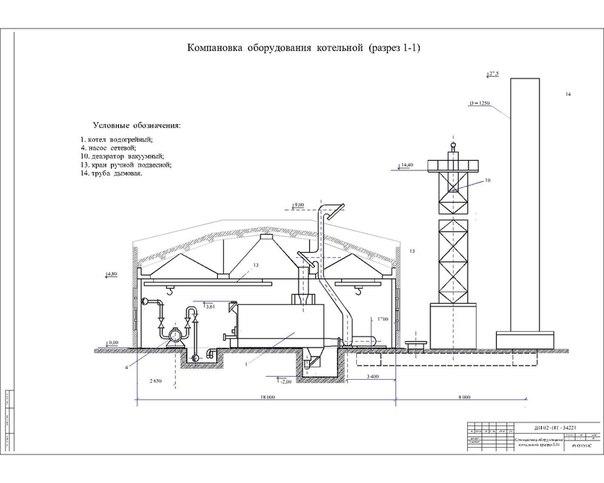 котельные установки ВКонтакте Реконструкция отопительной котельной с переводом на газообразное топливо