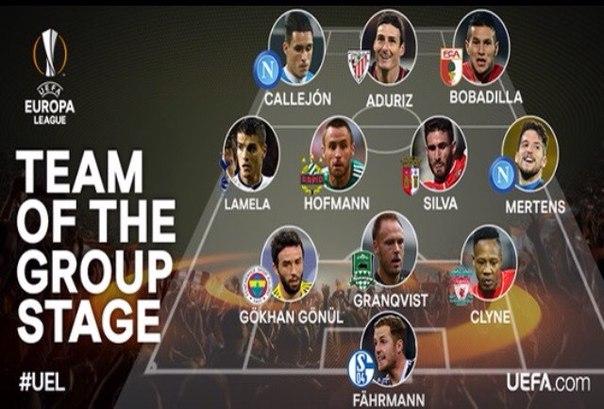 Гранквист вошел в символическую сборную группового этапа Лиги Европы