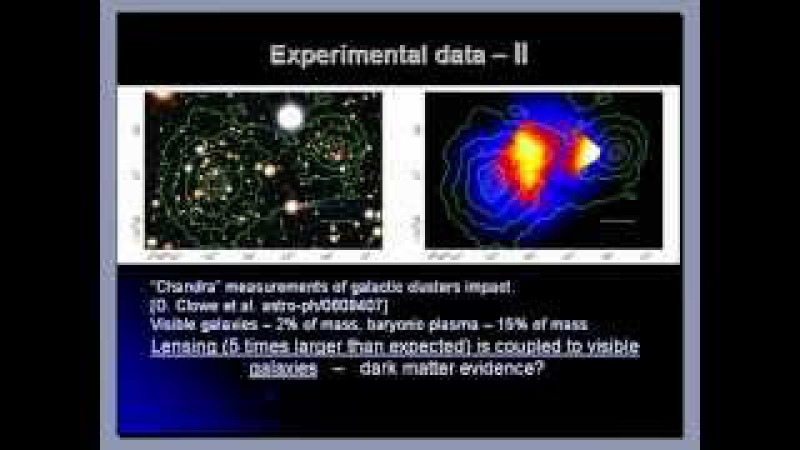 Сергей Сипаров - Выбор геометрии пространства-времени