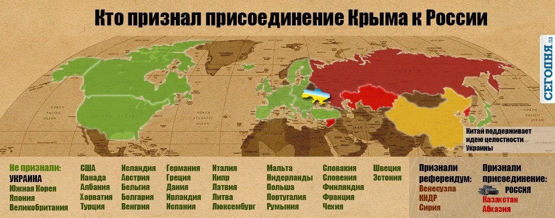 Программа Кабмина способна привести к реальной деоккупации Донбасса, - Жебривский - Цензор.НЕТ 1739