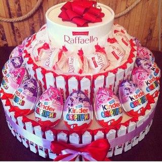 сладкие картинки на торт