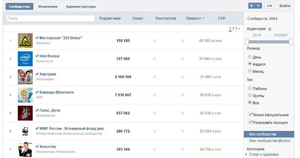 Все символы с контакта   Black Official Public - ВКонтакте