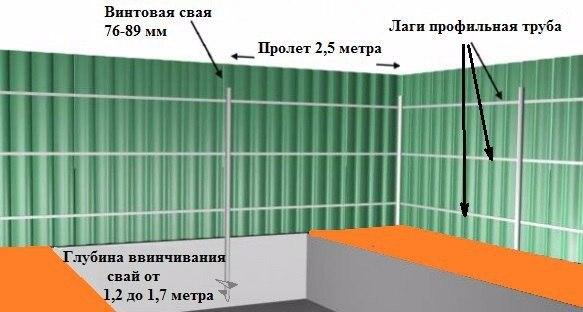 Забор на винтовых сваях своими руками 156