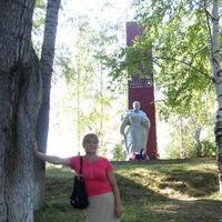 Анкета Nadezhda Libar