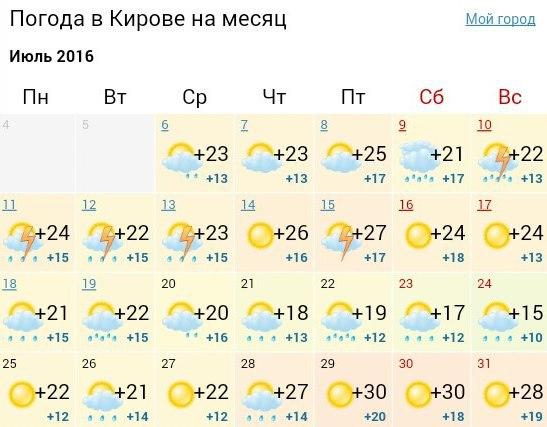 Погода в красноселькупе на 14 дней гисметео ру на 2 недели