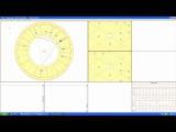 Ведическая Астрология - Карта Бхава Чалита