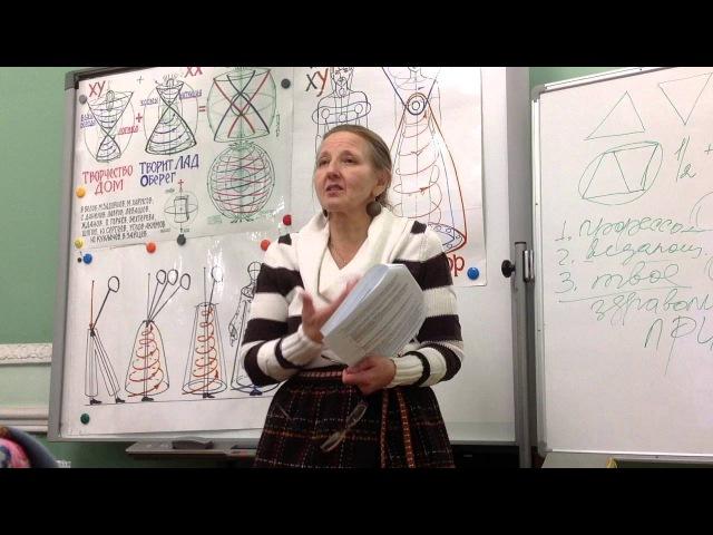 Любаслава _ Семинар в Санкт-Петербурге 14.11.2015 Часть 5. Одежда = составная часть безопасности Державы.