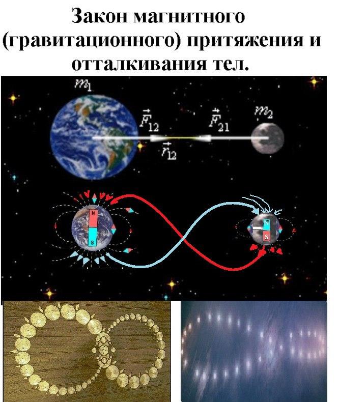 7. Геометрия оси вращения небесных объектов XuzUInQf7bM
