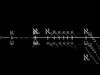 Как посчитать сверх бесконечности? // Vsauce