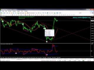 Аналитический обзор основных валютных пар по методам Уильяма Ганна 04 12 2015