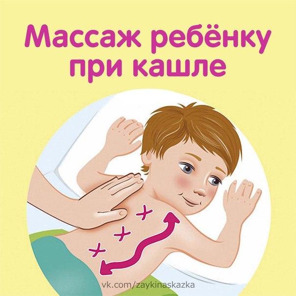 Как сделать ребёнку массаж при кашле 196