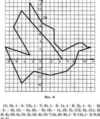 рисунки координатная ежик плоскость