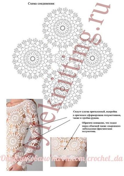 Вязание крючком модели и схемы платьев