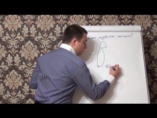 Евгений Грин — Что дают развитые чакры. Базовая чакра