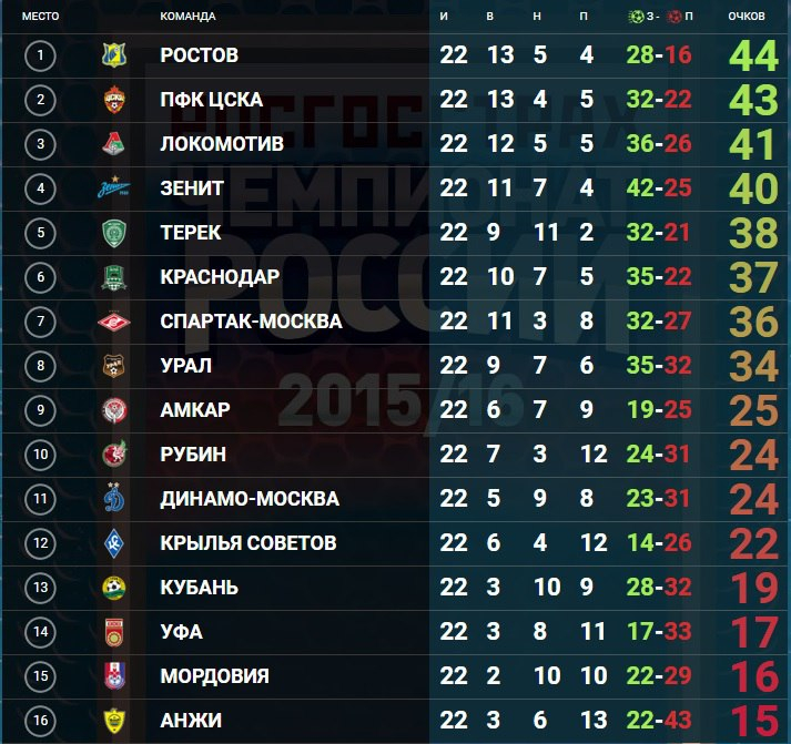 типа футбол чр премьер лига Кади: крымская татарка
