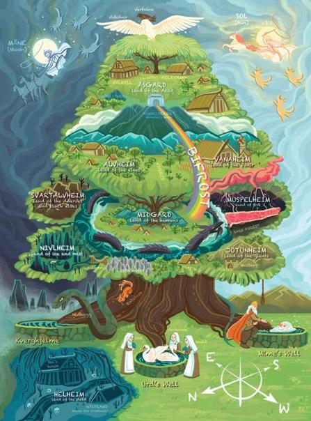 Ритуал Воссоединение с Древом Бытия