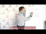 Урок №23: Подбор запросов. Видеокурс