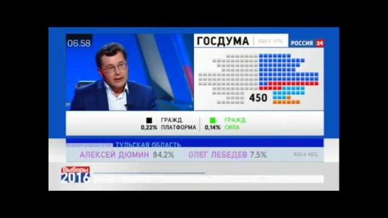 Алексей Мухин: политические институты в России устоялись и мы видим результат их работы