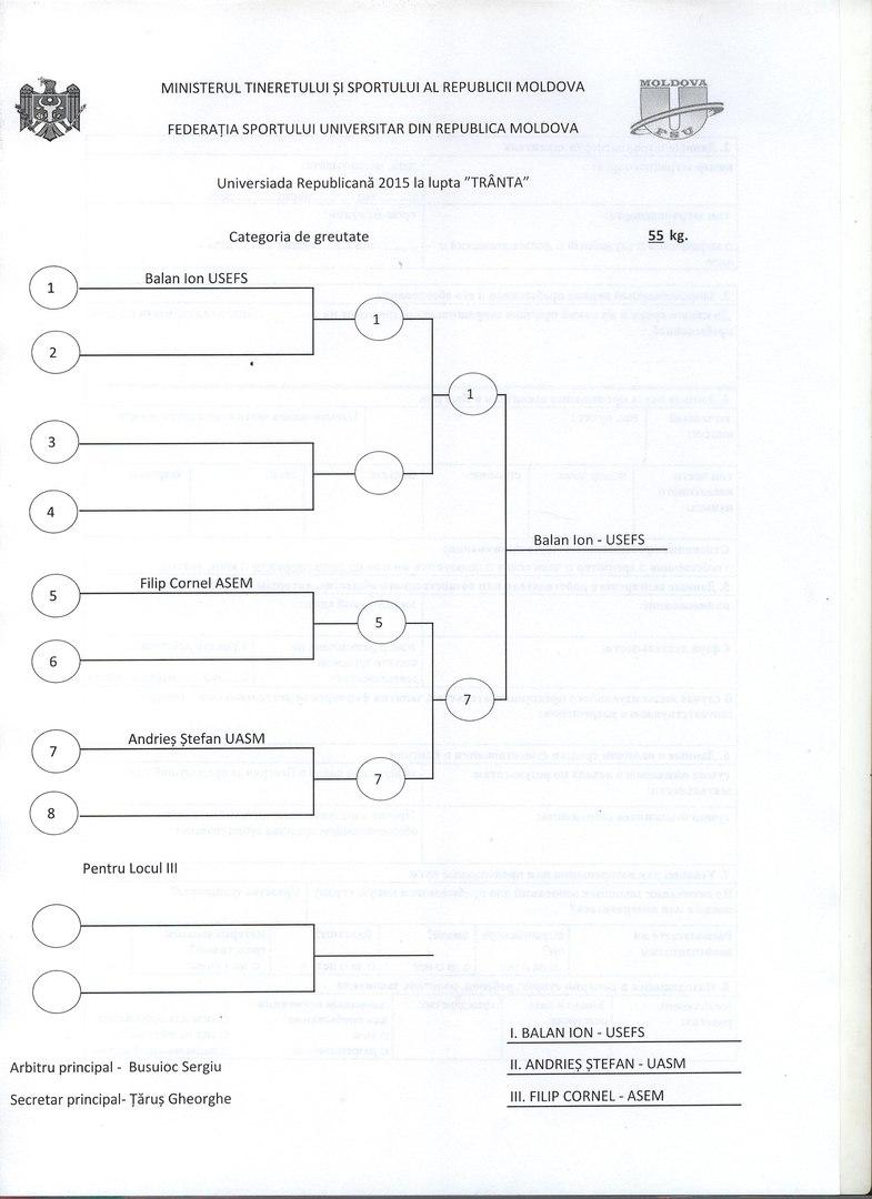 # Trinta.md 2015/2014 * Universiada la lupta națională TRÎNTA.